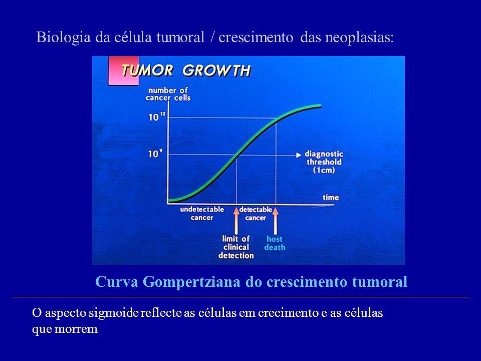 Biologia da célula tumoral / crescimento das neoplasias: Curva Gompertziana do crescimento tumoral O aspecto sigmoide reflecte as células em creciment