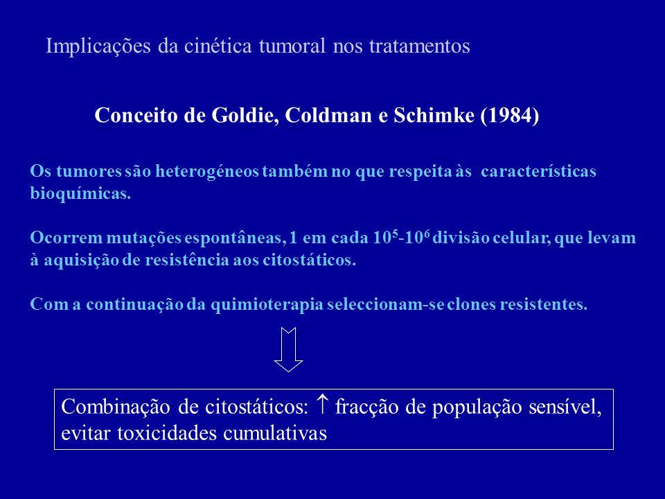 Implicações da cinética tumoral nos tratamentos Conceito de Goldie, Coldman e Schimke (1984) Os tumores são heterogéneos também no que respeita às car
