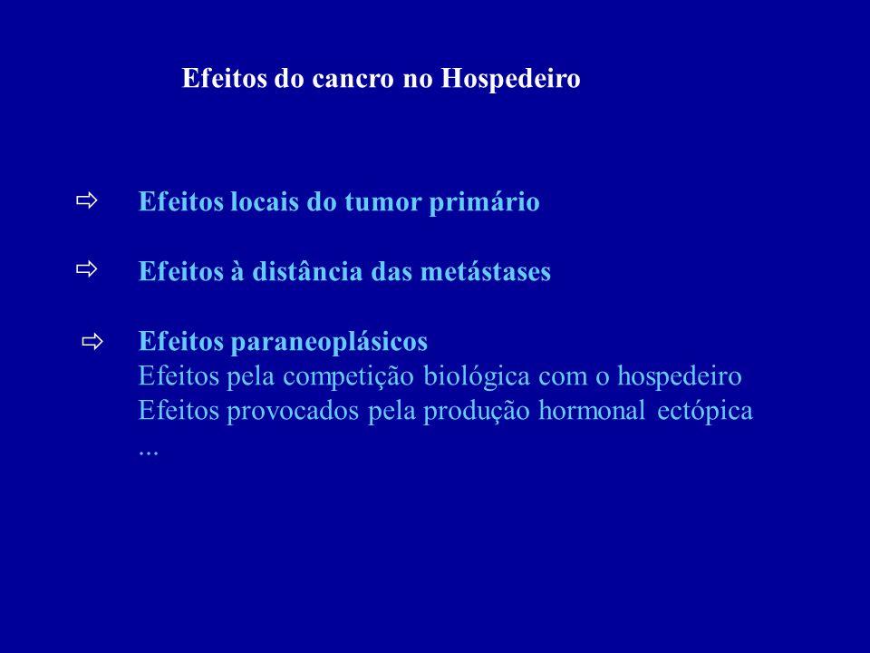 Efeitos do cancro no Hospedeiro Efeitos locais do tumor primário Efeitos à distância das metástases Efeitos paraneoplásicos Efeitos pela competição bi