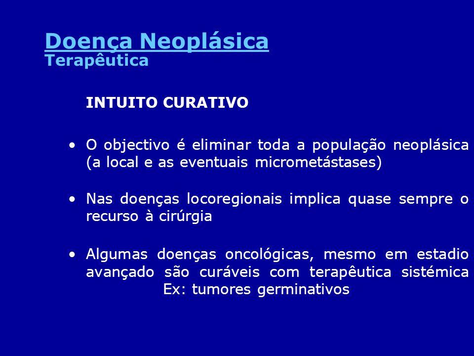 INTUITO CURATIVO O objectivo é eliminar toda a população neoplásica (a local e as eventuais micrometástases) Nas doenças locoregionais implica quase s