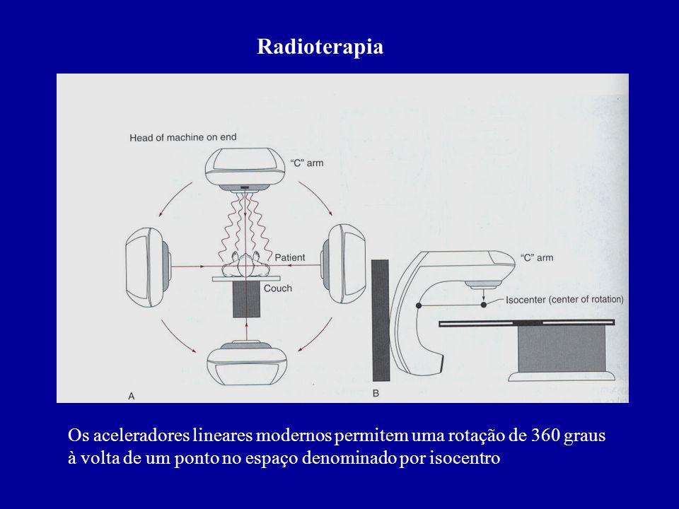 Os aceleradores lineares modernos permitem uma rotação de 360 graus à volta de um ponto no espaço denominado por isocentro