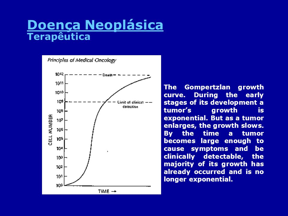 The Gompertzlan growth curve. During the early stages of its development a tumors growth is exponential. But as a tumor enlarges, the growth slows. By