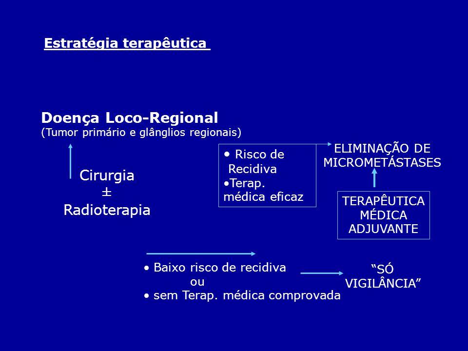 Doença Loco-Regional (Tumor primário e glânglios regionais) Cirurgia ± Radioterapia Risco de Recidiva Terap. médica eficaz ELIMINAÇÃO DE MICROMETÁSTAS