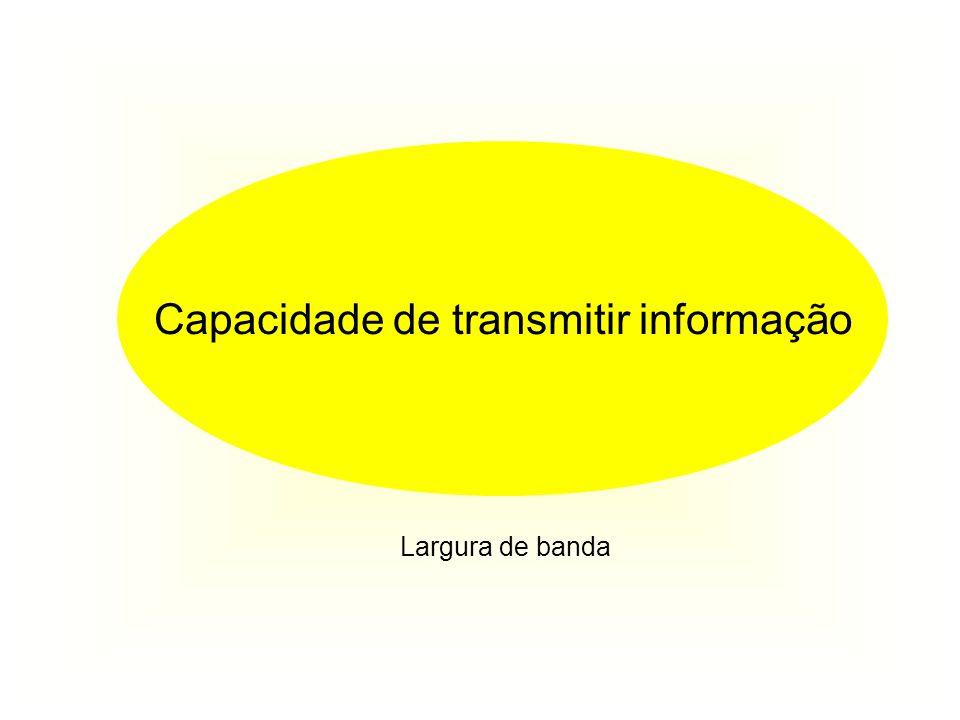 Capacidade de transmitir informação Largura de banda