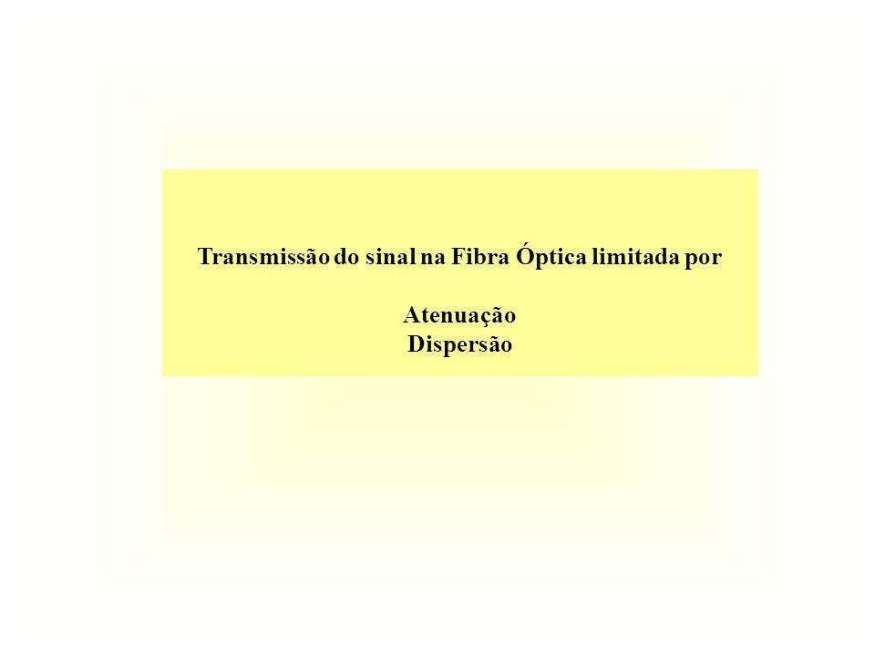 Transmissão do sinal na Fibra Óptica limitada por Atenuação Dispersão