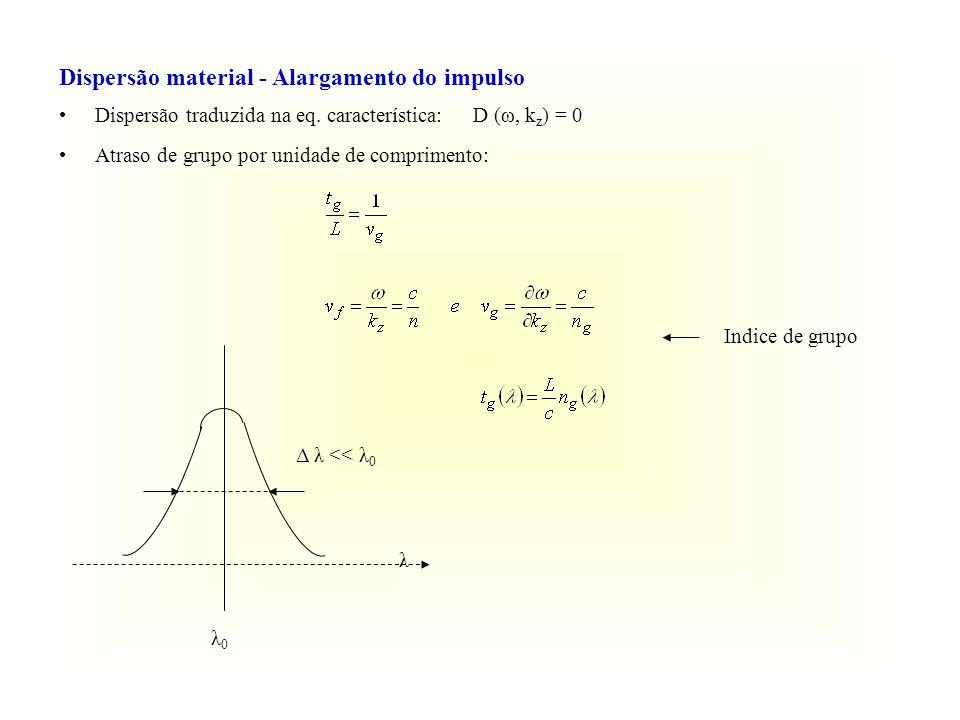 Dispersão material - Alargamento do impulso Dispersão traduzida na eq.