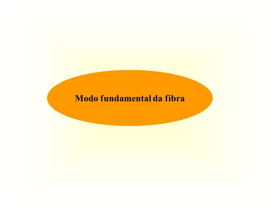 Modo fundamental LP 01 Modo LP 01 único modo em regime unimodal Frequência de corte nula V C = U C = 0 Existe isolado na banda de frequências Equação característica Soluções aproximadas No intervalo 1.5 < V < 2.5 0 < V < 2.405 Solução de Gloge Solução de Rudolph/Neumann
