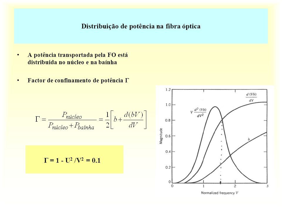 Espaçamento entre repetidores: atenuação e distorção A conjugação dos efeitos devidos à atenuação e á distorção conduz aos seguintes resultados: - a atenuação é o factor limitativo para os ritmos de transmissão baixos.