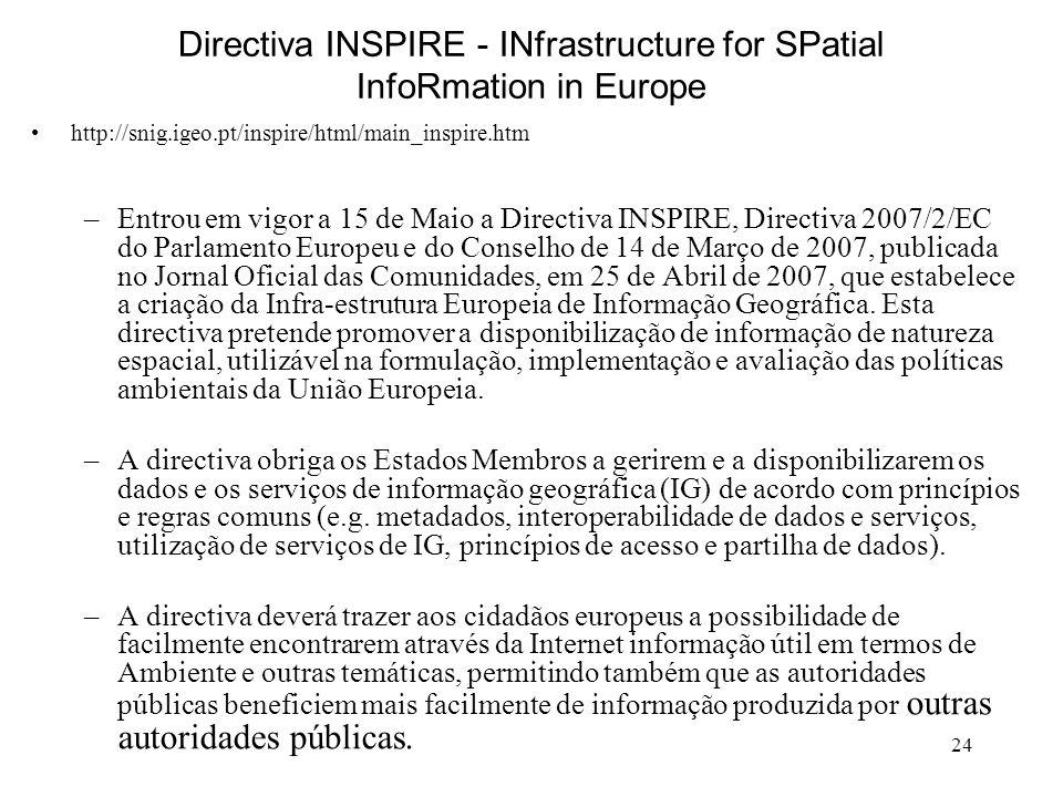 24 Directiva INSPIRE - INfrastructure for SPatial InfoRmation in Europe http://snig.igeo.pt/inspire/html/main_inspire.htm –Entrou em vigor a 15 de Maio a Directiva INSPIRE, Directiva 2007/2/EC do Parlamento Europeu e do Conselho de 14 de Março de 2007, publicada no Jornal Oficial das Comunidades, em 25 de Abril de 2007, que estabelece a criação da Infra-estrutura Europeia de Informação Geográfica.