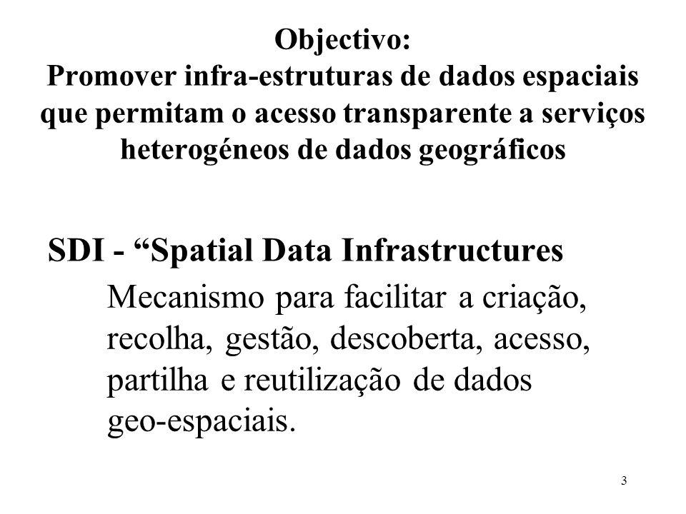 3 Objectivo: Promover infra-estruturas de dados espaciais que permitam o acesso transparente a serviços heterogéneos de dados geográficos SDI - Spatial Data Infrastructures Mecanismo para facilitar a criação, recolha, gestão, descoberta, acesso, partilha e reutilização de dados geo-espaciais.
