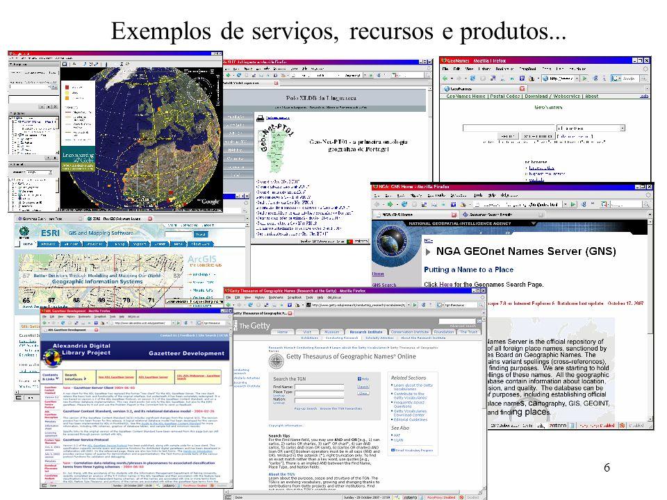 6 Exemplos de serviços, recursos e produtos...