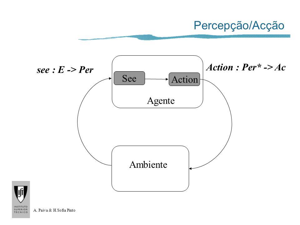 A. Paiva & H.Sofia Pinto Percepção/Acção Ambiente See Action Agente see : E -> Per Action : Per* -> Ac