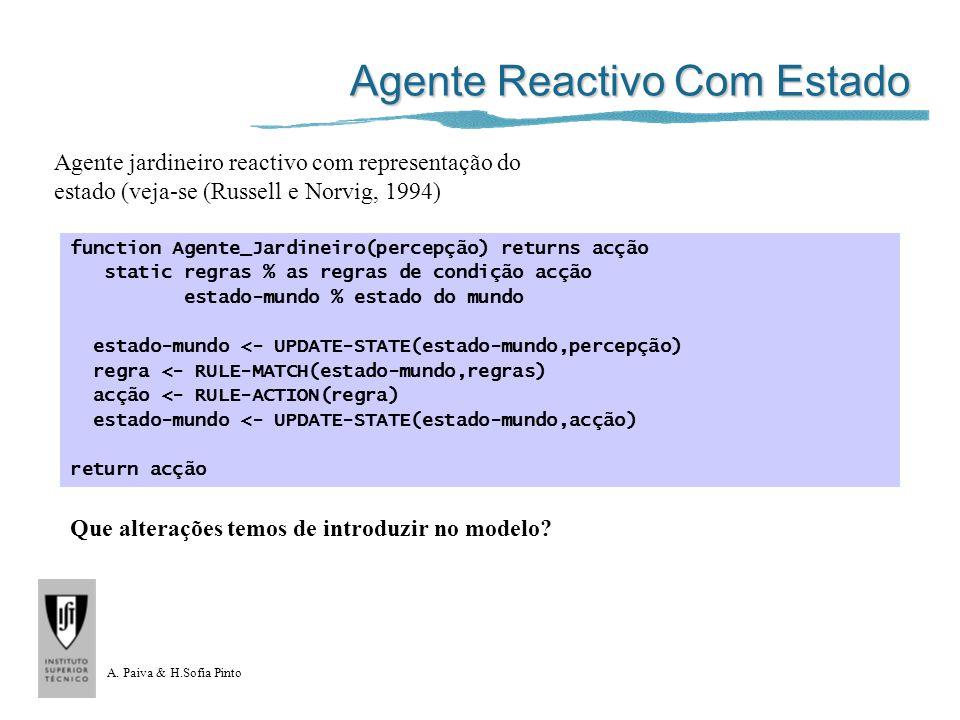 A. Paiva & H.Sofia Pinto Agente Reactivo Com Estado function Agente_Jardineiro(percepção) returns acção static regras % as regras de condição acção es