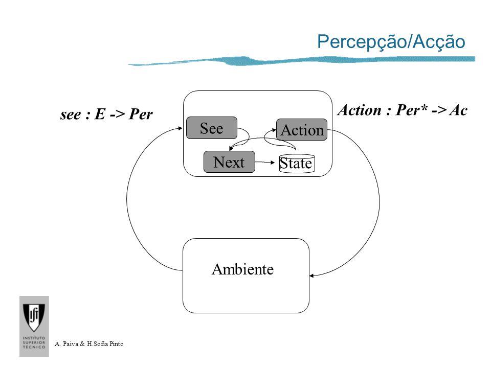A. Paiva & H.Sofia Pinto Percepção/Acção Ambiente See Action see : E -> Per Action : Per* -> Ac Next State