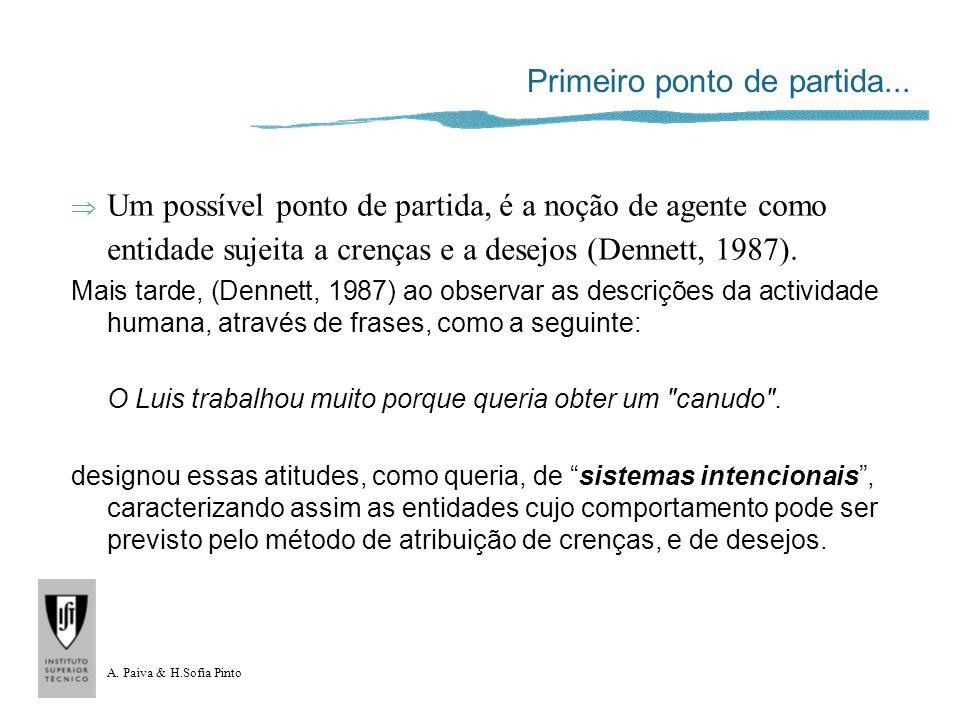 A. Paiva & H.Sofia Pinto Primeiro ponto de partida... Um possível ponto de partida, é a noção de agente como entidade sujeita a crenças e a desejos (D