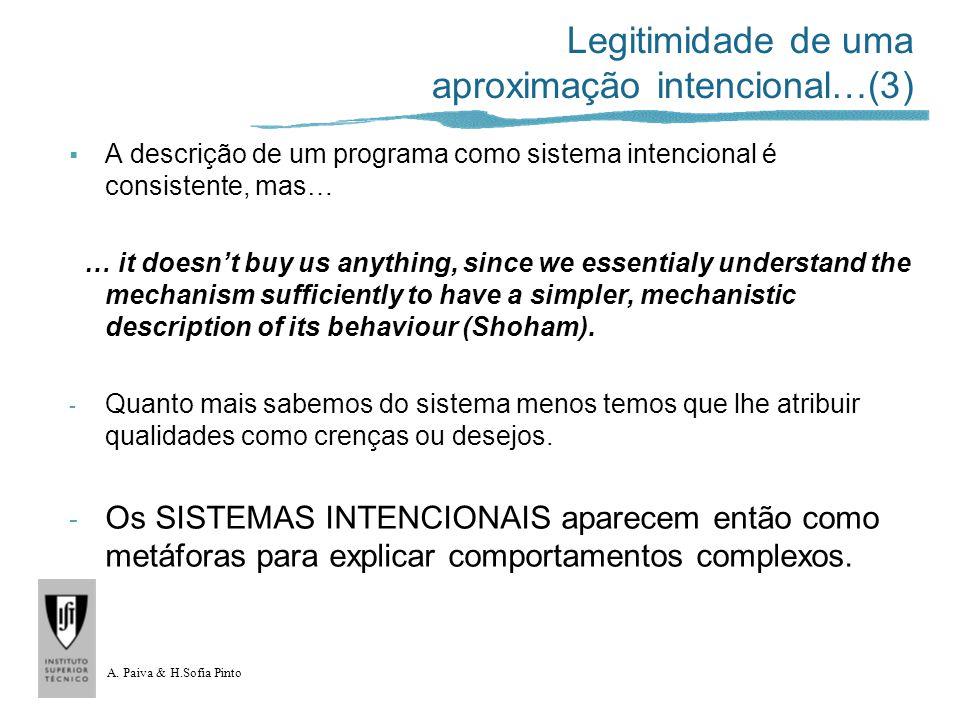 A. Paiva & H.Sofia Pinto Legitimidade de uma aproximação intencional…(3) A descrição de um programa como sistema intencional é consistente, mas… … it