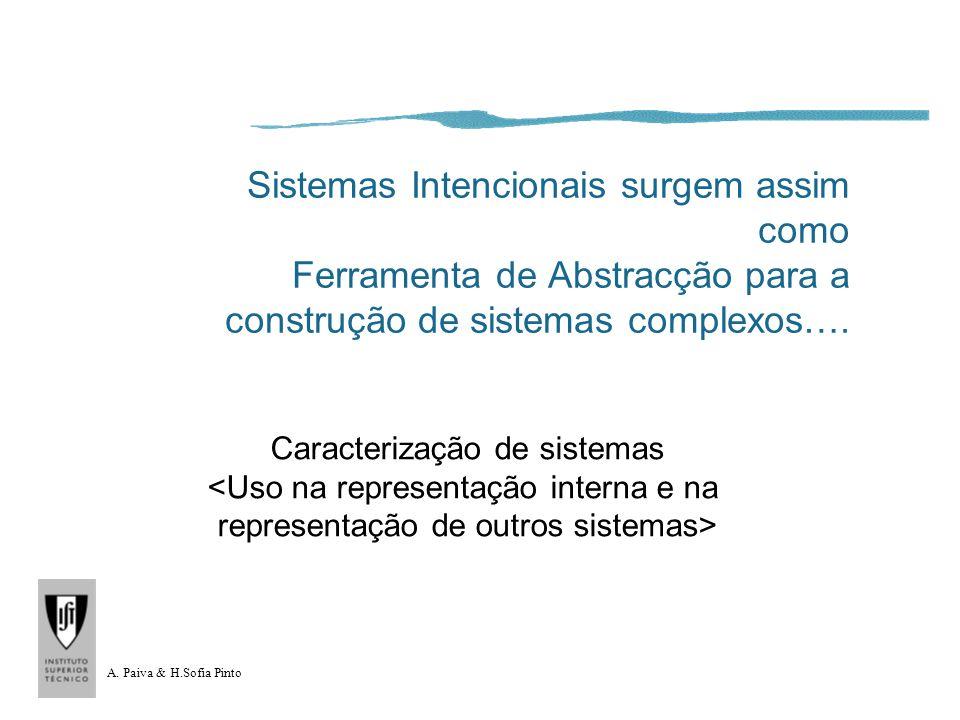 A. Paiva & H.Sofia Pinto Sistemas Intencionais surgem assim como Ferramenta de Abstracção para a construção de sistemas complexos…. Caracterização de