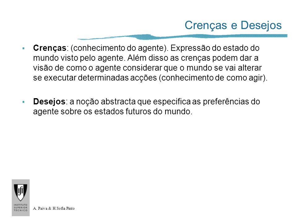 A. Paiva & H.Sofia Pinto Crenças e Desejos Crenças: (conhecimento do agente). Expressão do estado do mundo visto pelo agente. Além disso as crenças po