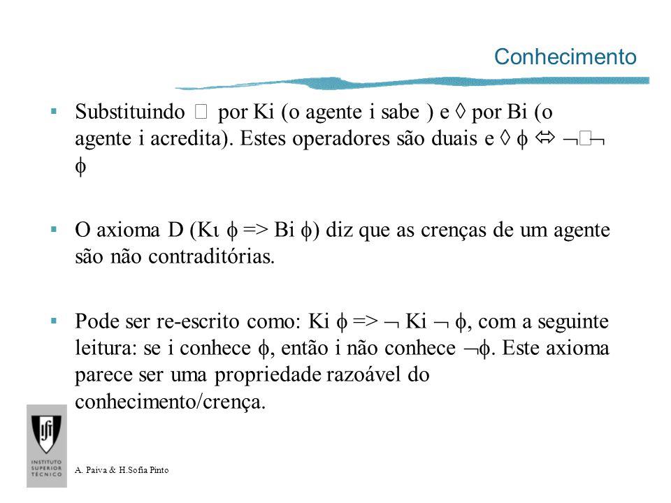 A. Paiva & H.Sofia Pinto Conhecimento Substituindo ' por Ki (o agente i sabe ) e por Bi (o agente i acredita). Estes operadores são duais e ' O axioma