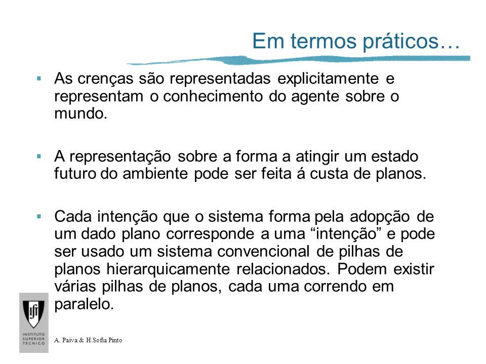 A. Paiva & H.Sofia Pinto Em termos práticos… As crenças são representadas explicitamente e representam o conhecimento do agente sobre o mundo. A repre