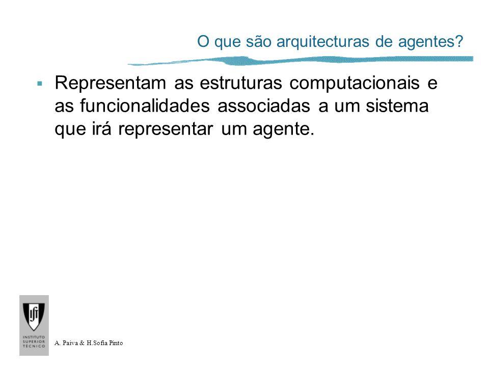 A. Paiva & H.Sofia Pinto O que são arquitecturas de agentes? Representam as estruturas computacionais e as funcionalidades associadas a um sistema que