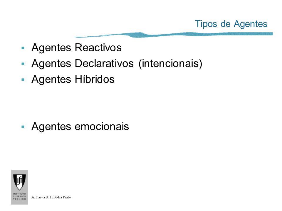 A. Paiva & H.Sofia Pinto Tipos de Agentes Agentes Reactivos Agentes Declarativos (intencionais) Agentes Híbridos Agentes emocionais