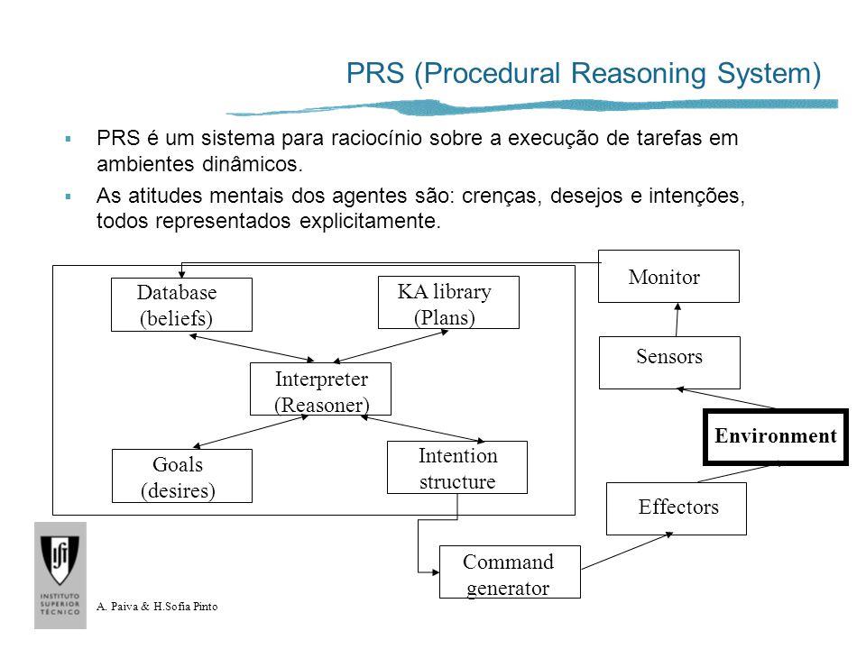A. Paiva & H.Sofia Pinto PRS (Procedural Reasoning System) PRS é um sistema para raciocínio sobre a execução de tarefas em ambientes dinâmicos. As ati