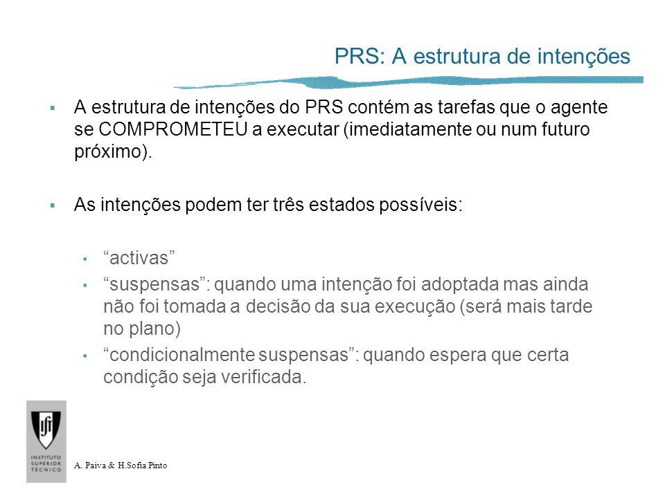 A. Paiva & H.Sofia Pinto PRS: A estrutura de intenções A estrutura de intenções do PRS contém as tarefas que o agente se COMPROMETEU a executar (imedi