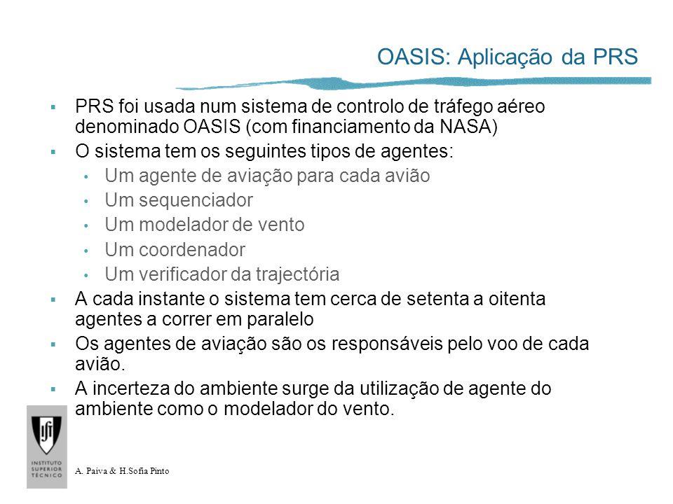 A. Paiva & H.Sofia Pinto OASIS: Aplicação da PRS PRS foi usada num sistema de controlo de tráfego aéreo denominado OASIS (com financiamento da NASA) O