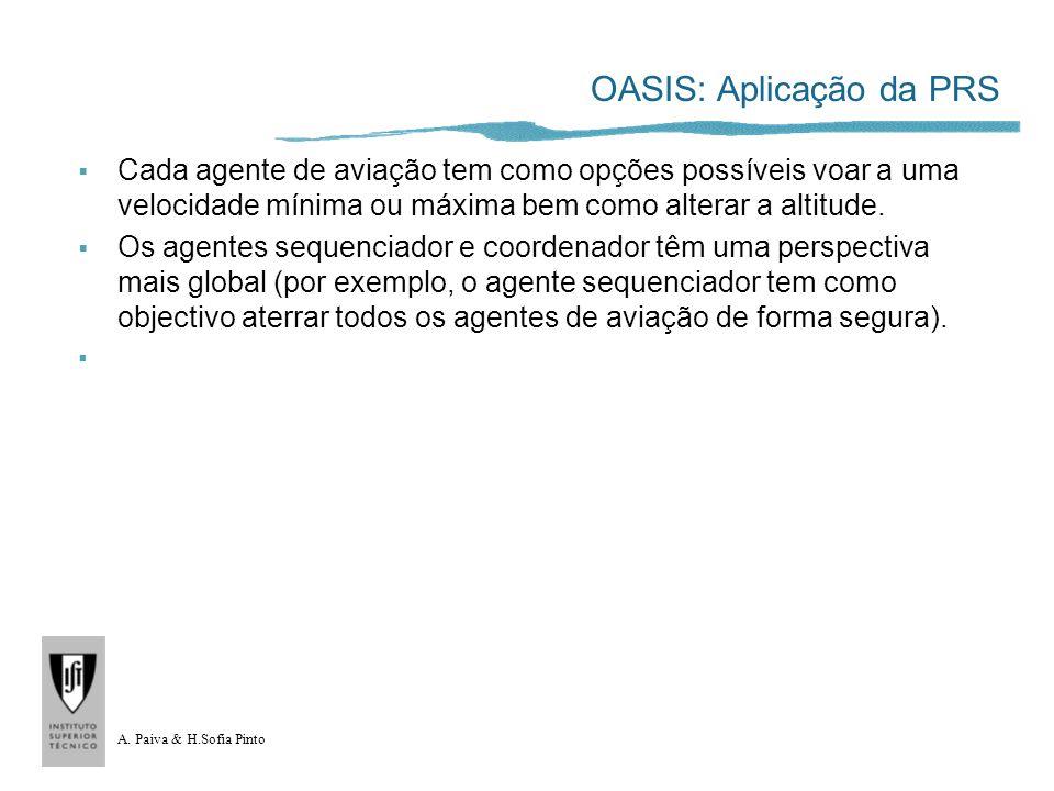 A. Paiva & H.Sofia Pinto OASIS: Aplicação da PRS Cada agente de aviação tem como opções possíveis voar a uma velocidade mínima ou máxima bem como alte