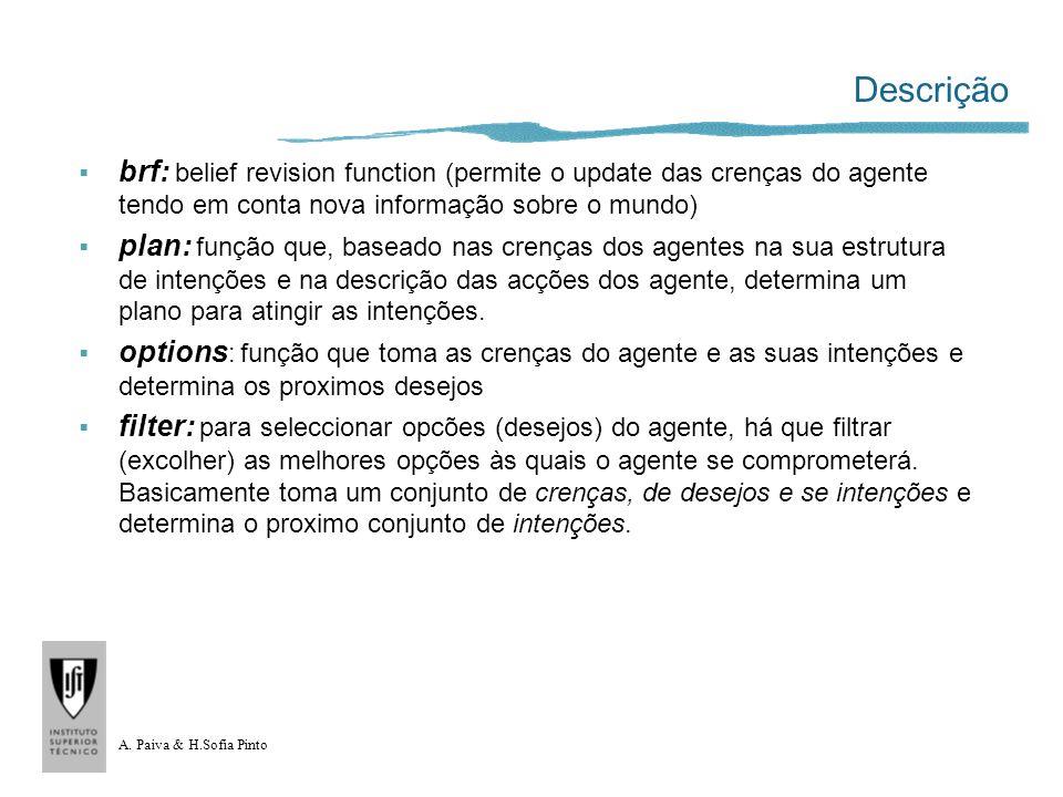 A. Paiva & H.Sofia Pinto Descrição brf: belief revision function (permite o update das crenças do agente tendo em conta nova informação sobre o mundo)