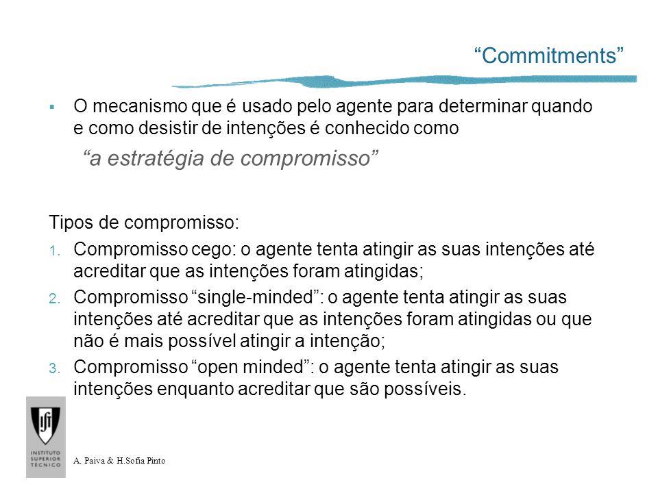 A. Paiva & H.Sofia Pinto Commitments O mecanismo que é usado pelo agente para determinar quando e como desistir de intenções é conhecido como a estrat