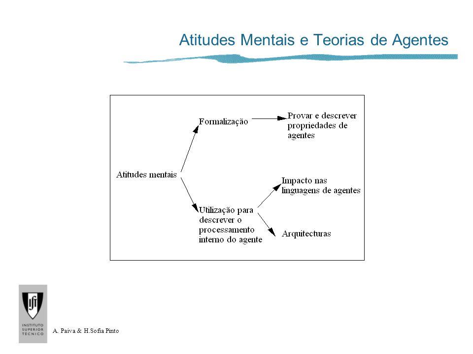 A. Paiva & H.Sofia Pinto Atitudes Mentais e Teorias de Agentes