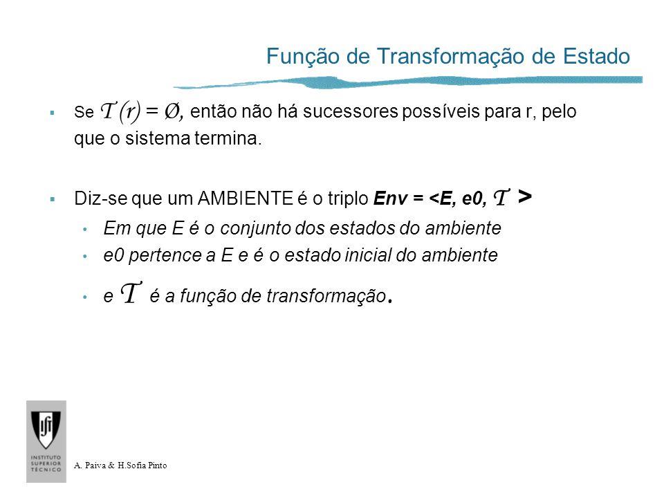 A. Paiva & H.Sofia Pinto Função de Transformação de Estado Se T (r) = Ø, então não há sucessores possíveis para r, pelo que o sistema termina. Diz-se