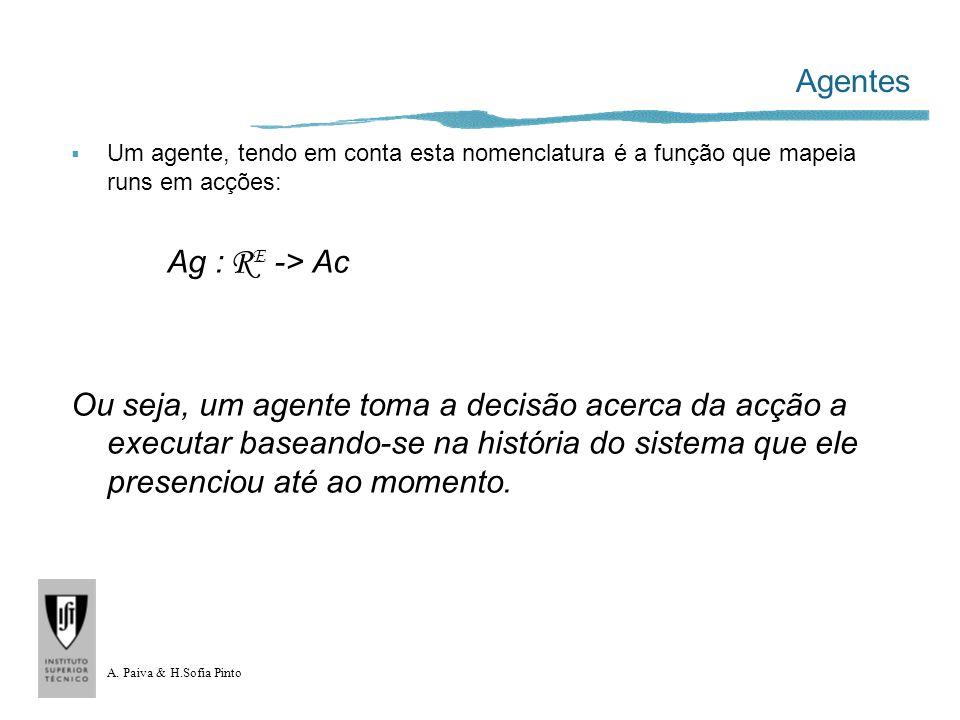 A. Paiva & H.Sofia Pinto Agentes Um agente, tendo em conta esta nomenclatura é a função que mapeia runs em acções: Ag : R E -> Ac Ou seja, um agente t