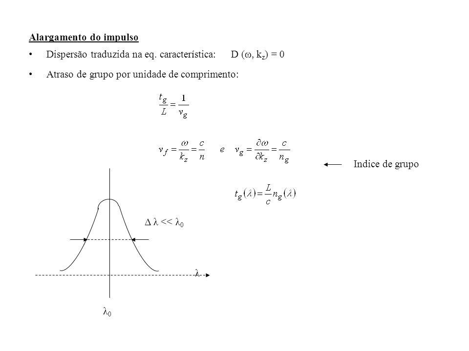Alargamento do impulso Dispersão traduzida na eq. característica: D (ω, k z ) = 0 Atraso de grupo por unidade de comprimento: Indice de grupo λ Δ λ <<