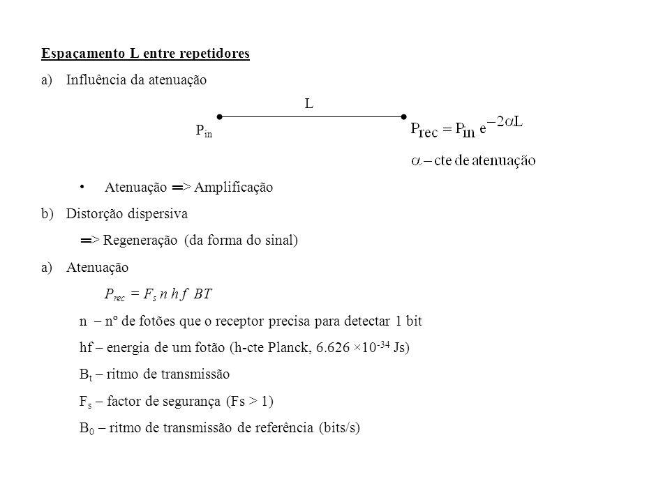 Espaçamento L entre repetidores a)Influência da atenuação Atenuação > Amplificação b)Distorção dispersiva > Regeneração (da forma do sinal) a)Atenuaçã