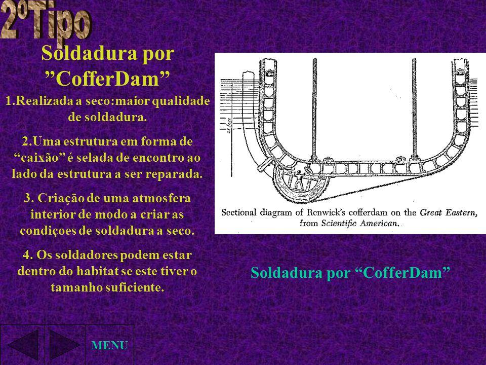Soldadura por CofferDam 1.Realizada a seco:maior qualidade de soldadura. 2.Uma estrutura em forma de caixão é selada de encontro ao lado da estrutura