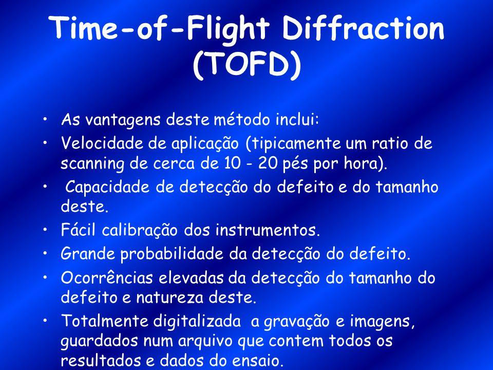 Time-of-Flight Diffraction (TOFD) As vantagens deste método inclui: Velocidade de aplicação (tipicamente um ratio de scanning de cerca de 10 - 20 pés por hora).