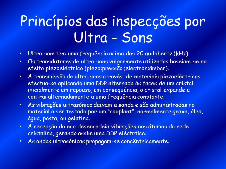 Princípios das inspecções por Ultra - Sons Ultra-som tem uma frequência acima dos 20 quilohertz (kHz). Os transdutores de ultra-sons vulgarmente utili