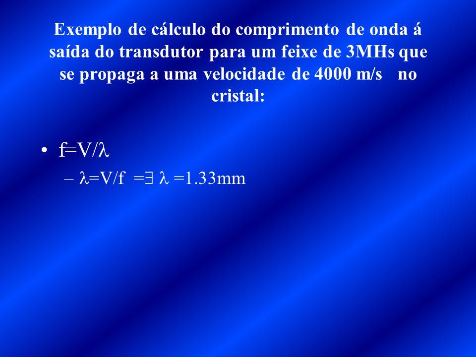 Exemplo de cálculo do comprimento de onda á saída do transdutor para um feixe de 3MHs que se propaga a uma velocidade de 4000 m/s no cristal: f=V/ – =V/f = =1.33mm