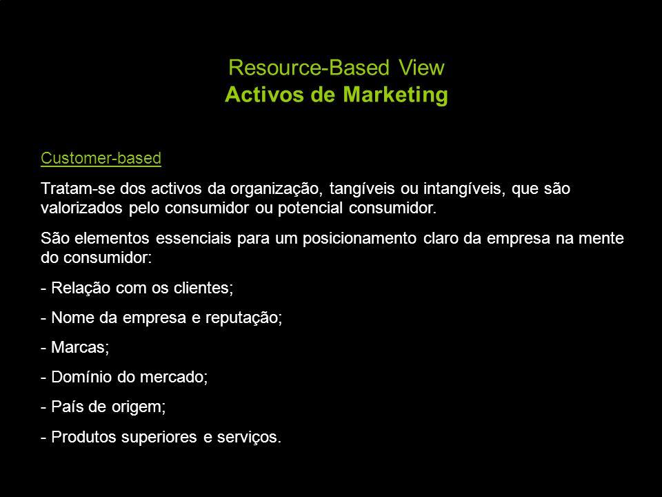 Resource-Based View Activos de Marketing Customer-based Tratam-se dos activos da organização, tangíveis ou intangíveis, que são valorizados pelo consu