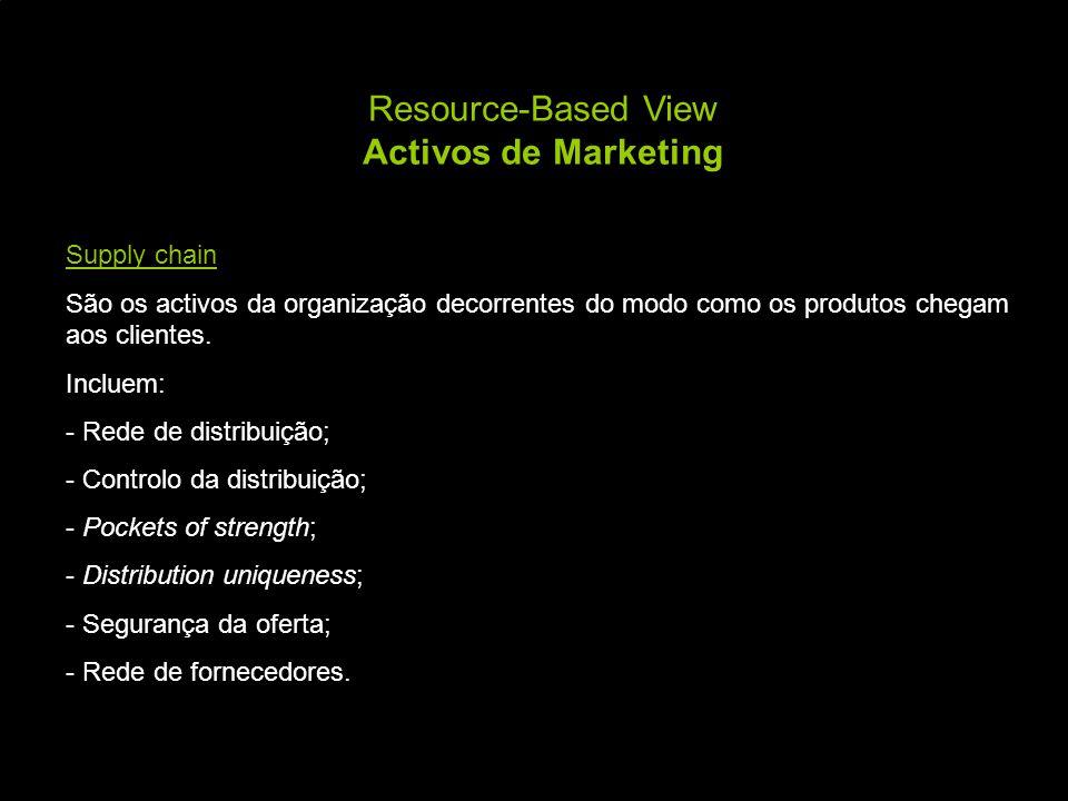 Resource-Based View Activos de Marketing Supply chain São os activos da organização decorrentes do modo como os produtos chegam aos clientes. Incluem: