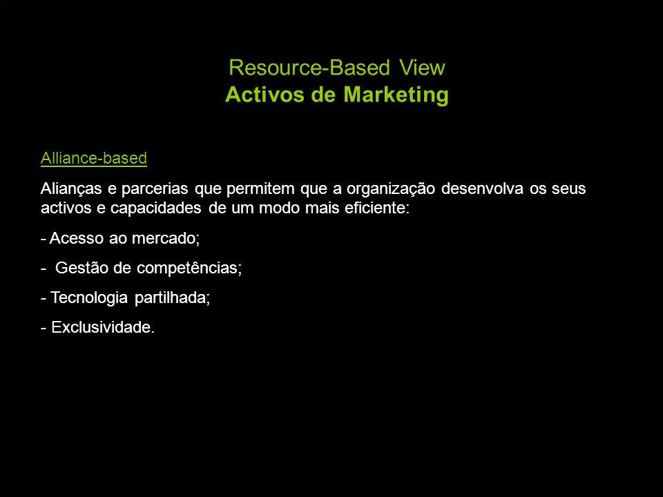 Resource-Based View Activos de Marketing Alliance-based Alianças e parcerias que permitem que a organização desenvolva os seus activos e capacidades d