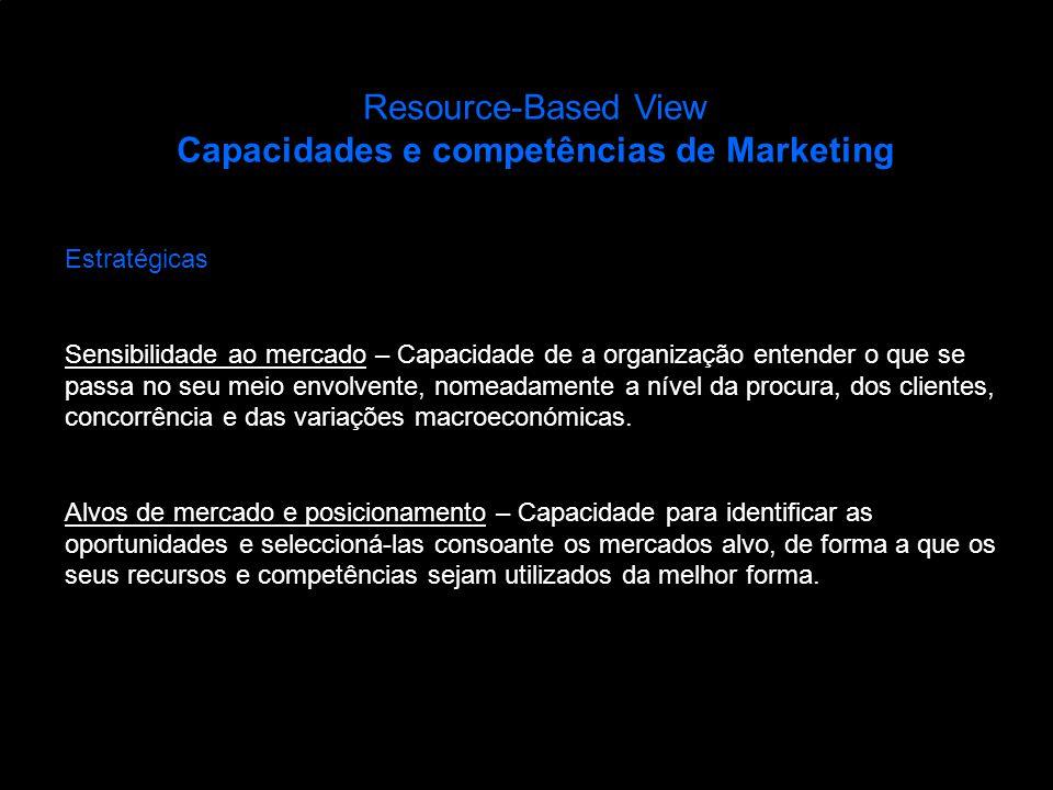 Resource-Based View Capacidades e competências de Marketing Estratégicas Sensibilidade ao mercado – Capacidade de a organização entender o que se pass