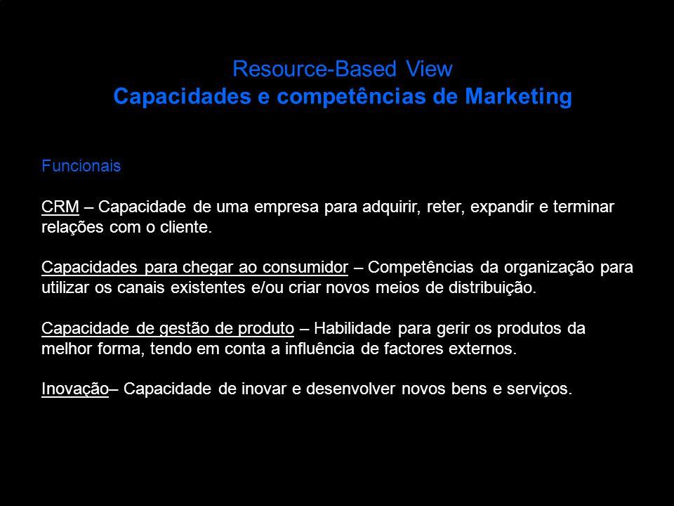 Resource-Based View Capacidades e competências de Marketing Funcionais CRM – Capacidade de uma empresa para adquirir, reter, expandir e terminar relaç