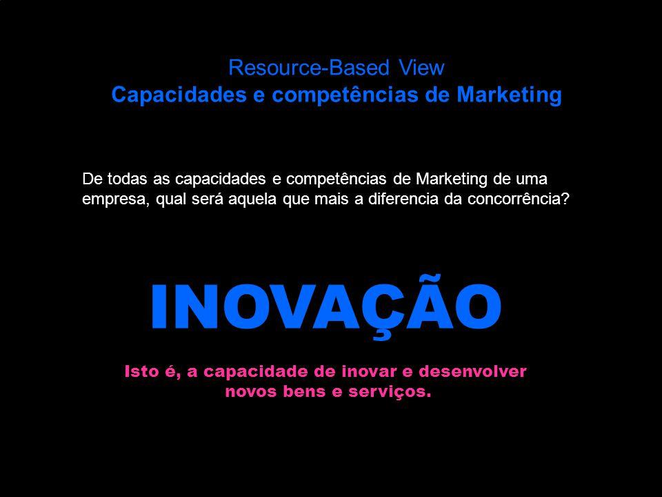 Resource-Based View Capacidades e competências de Marketing De todas as capacidades e competências de Marketing de uma empresa, qual será aquela que m