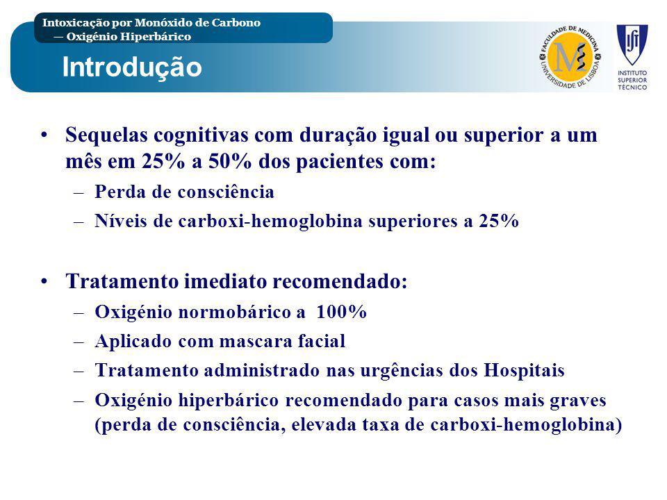 Intoxicação por Monóxido de Carbono Oxigénio Hiperbárico Resultados Sequelas cognitivas após 6 semanas: –Para os 152 pacientes da população: 25% no grupo de O 2 hiperbárico 46,1% no grupo de O 2 normobárico –Para os 147 pacientes com testes neuropsicológicos concluídos: 24% no grupo de O 2 hiperbárico 43,1% no grupo de O 2 normobárico Pacientes tratados com O 2 hiperbárico menos susceptíveis a ter sequelas cognitivas passado 6 semanas, independentemente de terem tido uma função cerebral normal ou anormal antes do tratamento.
