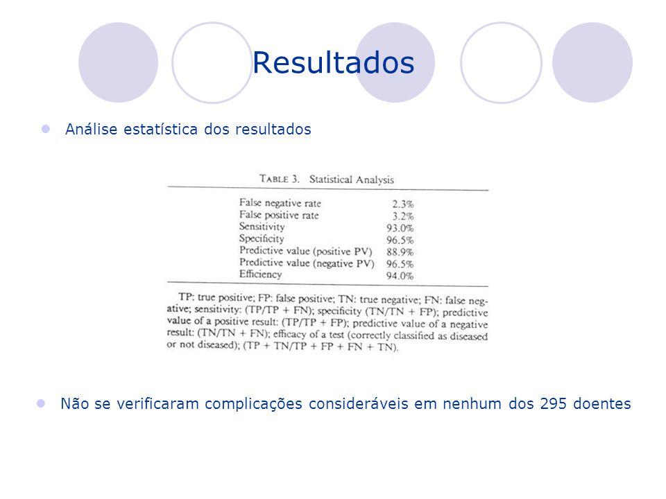 Resultados Análise estatística dos resultados Não se verificaram complicações consideráveis em nenhum dos 295 doentes