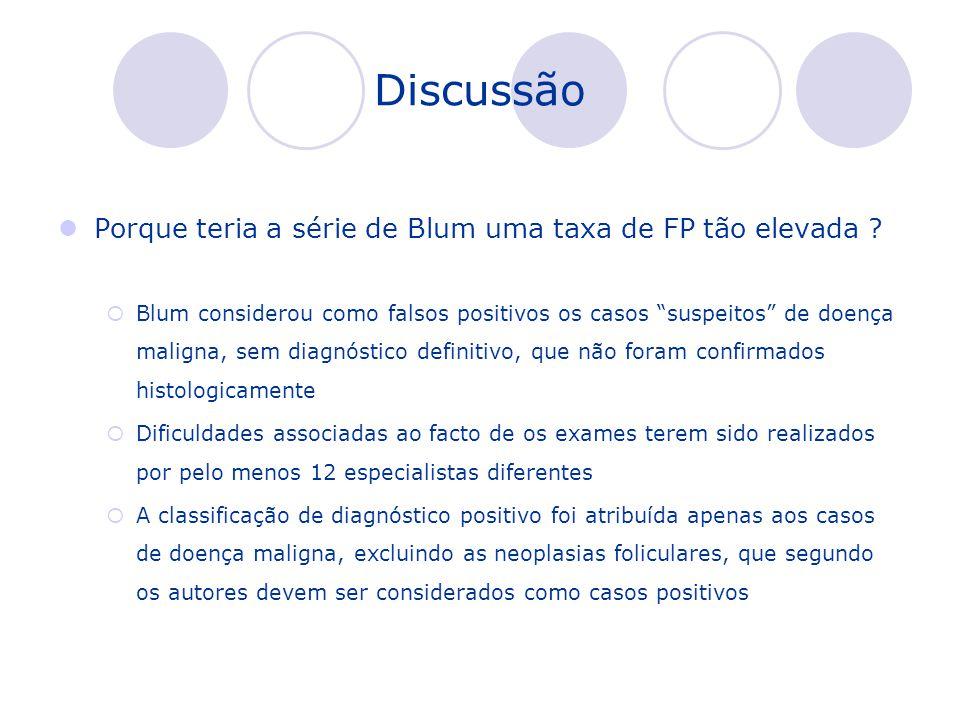 Discussão Porque teria a série de Blum uma taxa de FP tão elevada ? Blum considerou como falsos positivos os casos suspeitos de doença maligna, sem di